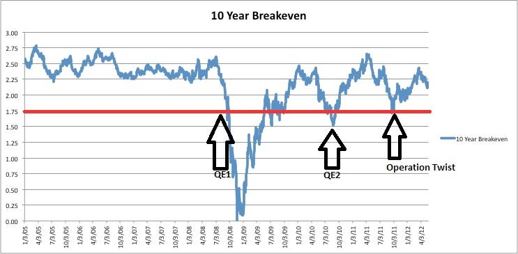 10_year_breakeven.jpeg.jpg
